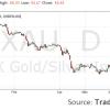 Goldpreis bekommt Hilfe aus der Schweiz und den USA