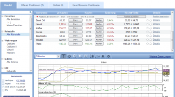 iq option – Rådgivning Om Bitcoin forex