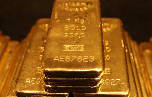 Goldprognose 2019